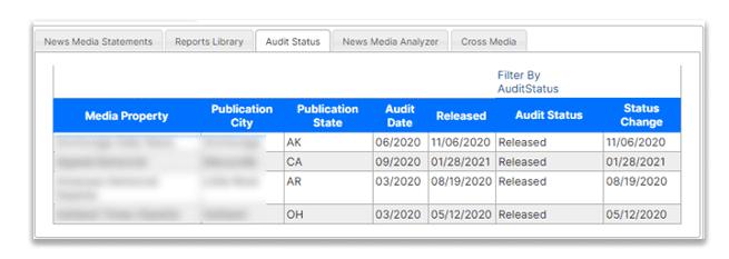 Audit Status tab