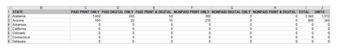 Geographic spreadsheet
