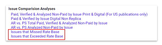 Issues that Missed/Exceeded Rate Base report