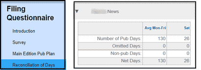 Reconciliation of Days section