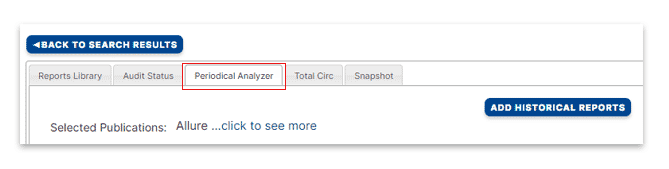 Select the Periodical Analyzer tab.