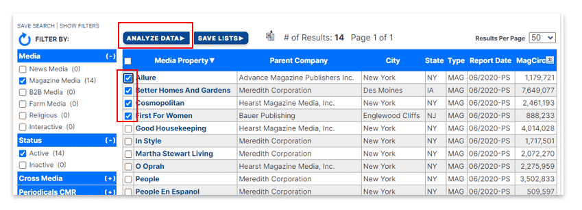 Select titles and click Analyze Data button