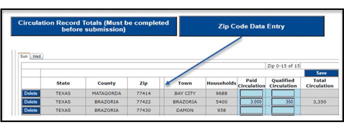 ZIP code data entry